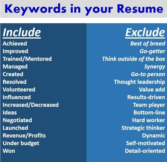 How does one write a high-quality résumé or CV? - Quora