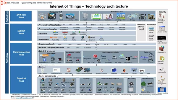 The Picture Is Half Baked And Still Has Some Flaws But Maybe We Can Improve  The Picture Together? Please Comment To Improve!