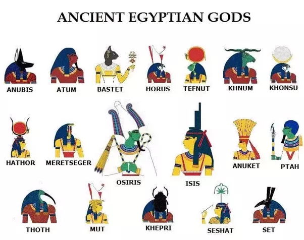 Egyptian God Names For Cats