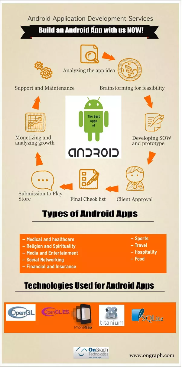 world of mobile apps having expertise in several skills such as location based services apis google maps android interface description