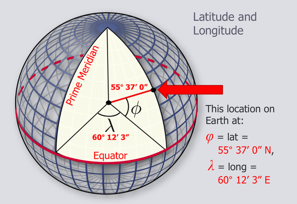 What is meant by latitude and longitude? - Quora