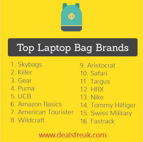0cb508ee19e What are the best laptop backpack brands in India  - Quora