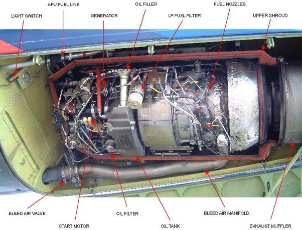 honeywell fan control center wiring diagram what is the vent on the tail of a 777 that i always see  what is the vent on the tail of a 777 that i always see