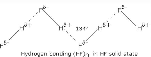 Which Of The Following Compounds Is The Hydrogen Bonding