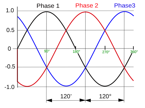 what is the significance of the neutral line in 3 phase electricity rh quora com
