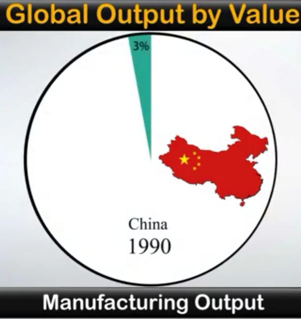 What Are The Disadvantages Of Chinas Products Being In India Quora