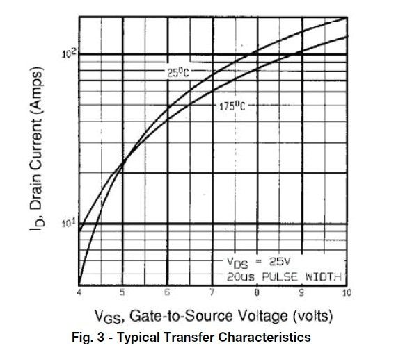 are fake mosfets really that bad