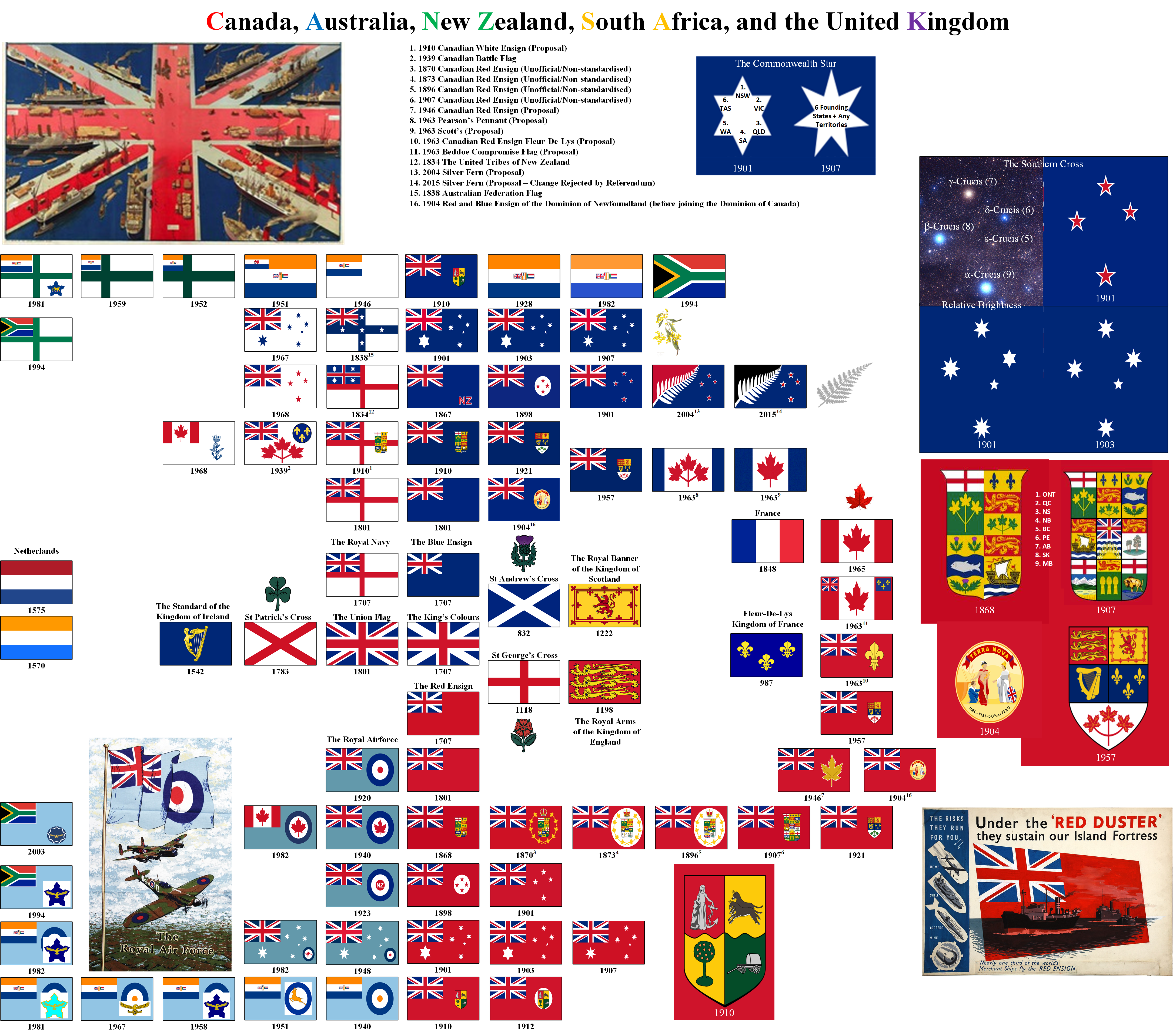 Why Are The Flags Of Australia And New Zealand That Similar