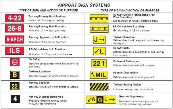 What Do The Numbers On Airport Runways Mean Quora