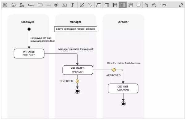 what is a good digital workflow tool quora rh quora com