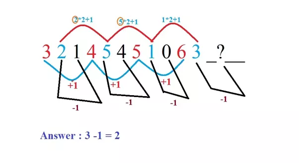 The Wire – Wikipedia
