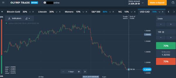 planilha excel para trader bitcoin