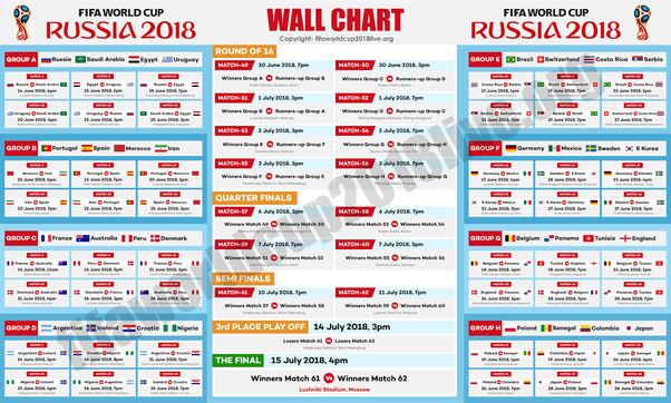 And Here You Can Get Fifa World Cup  Schedule Fixture And Time Table Download Pdf Follow The Link And You Will Be On Fifa Schedule Page