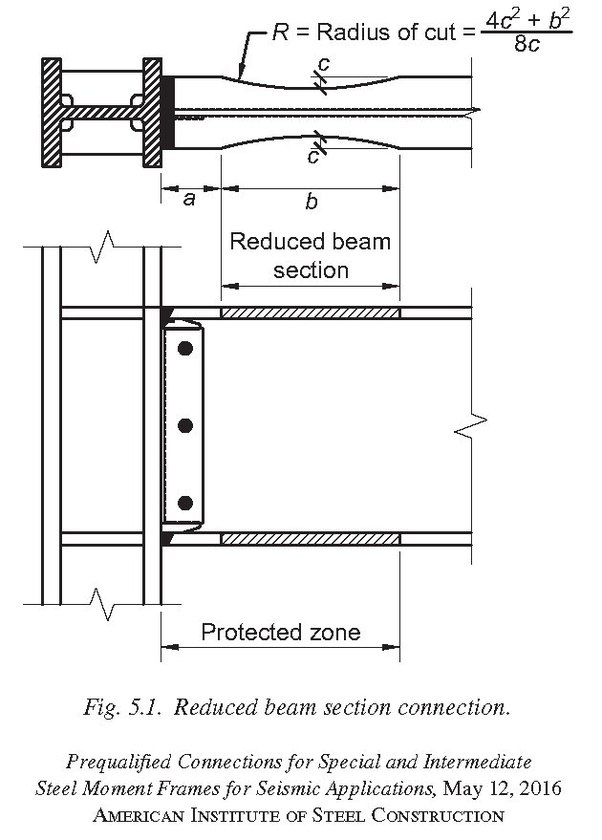 For an RBS flg cut does the offset dimension \'a\' (face of column to ...