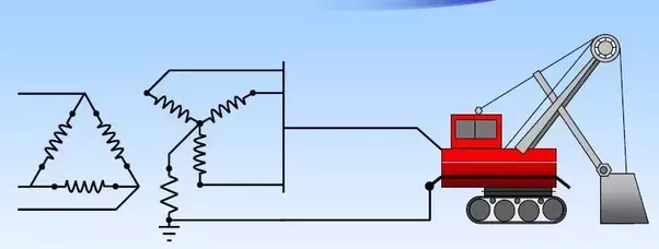 what is the main reason of using ngr in a power transformer quora rh quora com Ballast Resistor Wiring Ballast Resistor Wiring