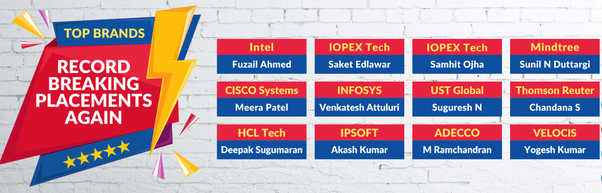 Which is the best training center for CCNP in Delhi? - Quora