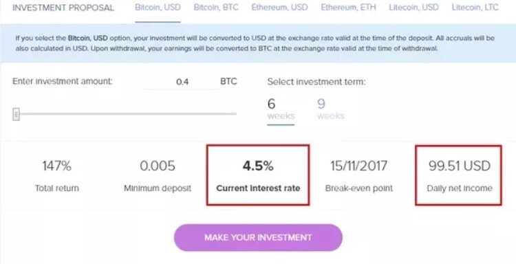Which is the best Bitcoin investment? - Quora