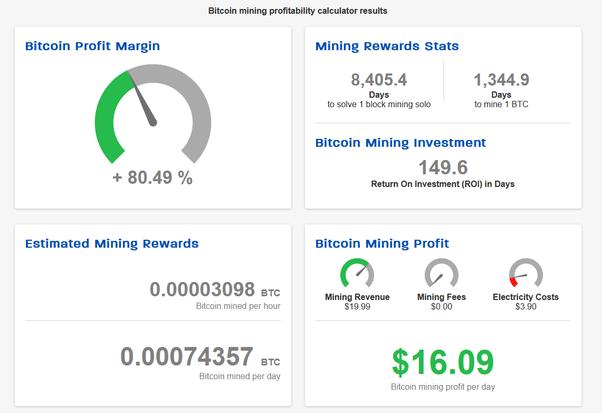 posso investire il mio cucchiaino in bitcoin