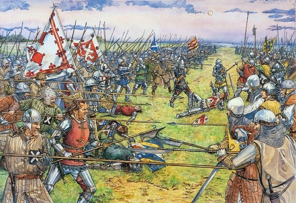 How did medieval battles usually take place? - Quora
