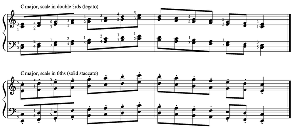 what does it mean in piano to play a scale in thirds sixths or