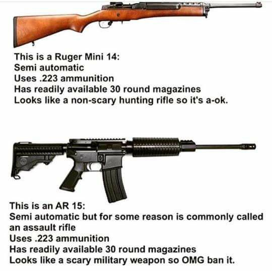 Is walking around in public with an open-carry AR-15 legal