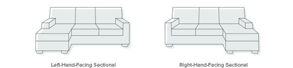 Super What Is The Difference Between A Left Hand Facing Short Links Chair Design For Home Short Linksinfo