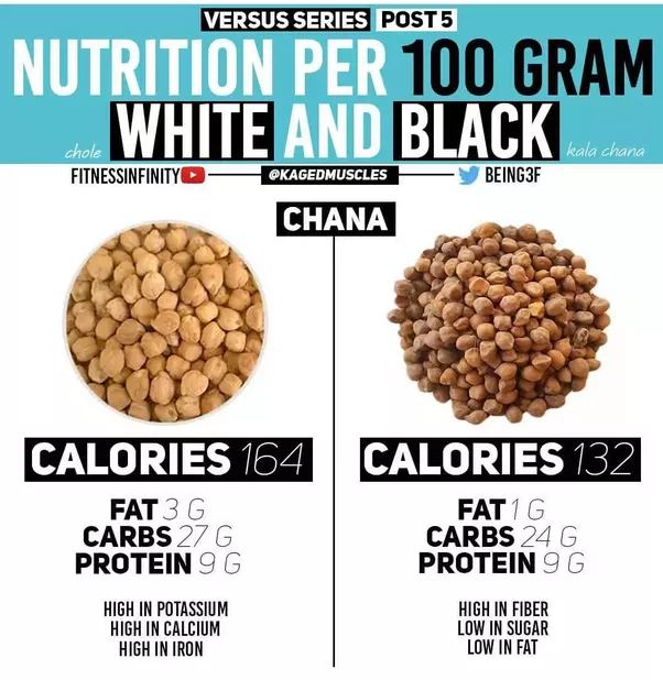 How Much Calories In Dal