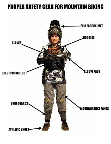 What mountain biking gear should I get?