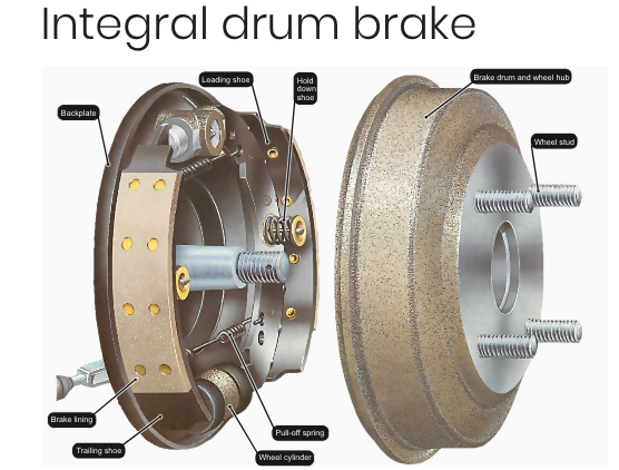 af8ca6b386 What are differences between Disc Brake and Drum Brake  - Quora