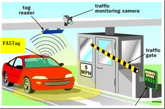 Using Ez Pass In Different Car