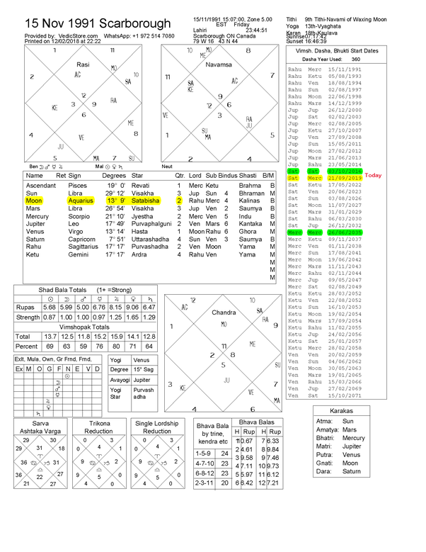 What Is My Birth Chart If I Was Born November 15 1991 At 1507 In