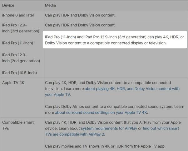 How to convert 4K video to iPad - Quora