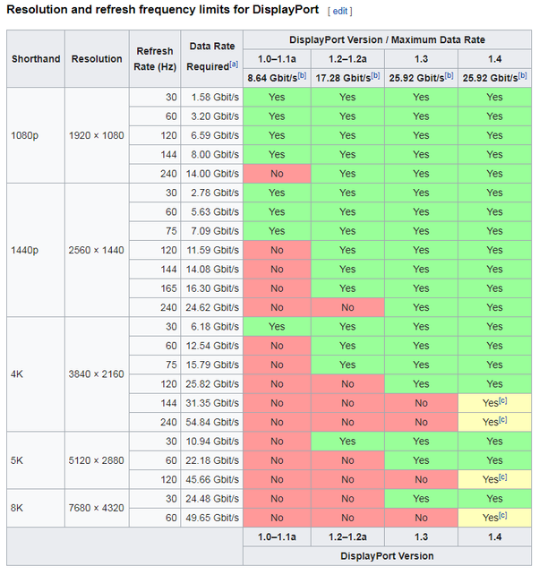 Is the Intel HD Graphics 4000 GPU capable of playing 4K HEVC