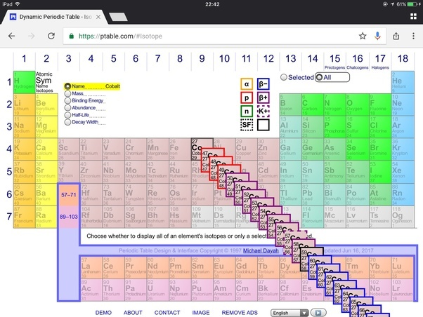 Is there a digital 3d periodic table of elements which displays is there a digital 3d periodic table of elements which displays each elements isotopes on the z axis urtaz Image collections