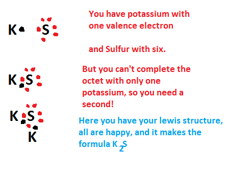 What Is The Formula For Compound Potassium And Sulfur Quora