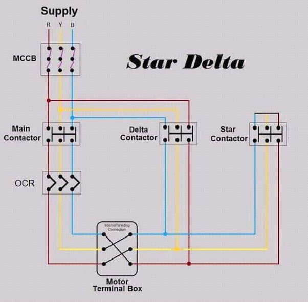 Staircase Btimer Bwiring Bdiagram further Rotary Phase Converter Help Troubleshooting My Garage Hoist Balancing Start Circuit Only likewise Stardeltastartertrainer in addition Main Qimg C C F Fa B Bbb Ee F together with Maxresdefault. on star delta motor starter wiring diagram