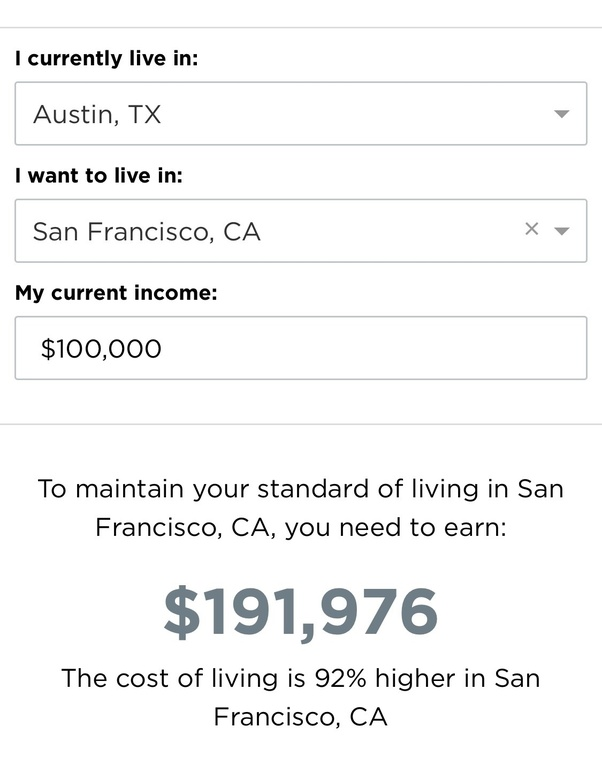 austin vs san francisco cost of living