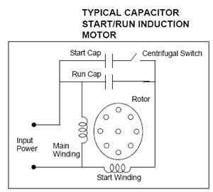 How does a capacitor work in a fan? - Quora Squirrel Cage Byp Capacitor Wiring Diagram on