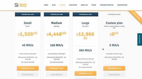 Buy Bitcoin Paypal My Cash Aws Mining Ethereum Calculator