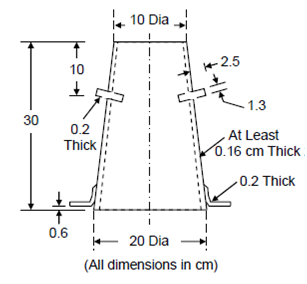 What Is The Procedure To Perform Concrete Slump Test In Construction
