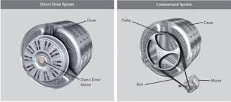 What Is Better Direct Drive Motors Or Belt Drive Motors
