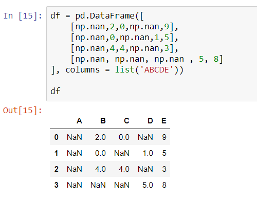 """What\'s the difference between """"dropna"""" and """"fillna"""" in a Python ..."""