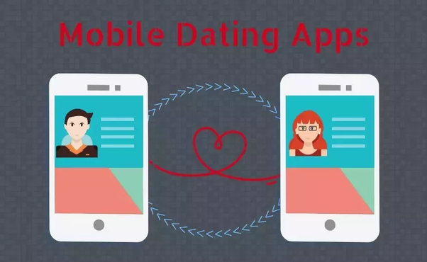 best us dating websites