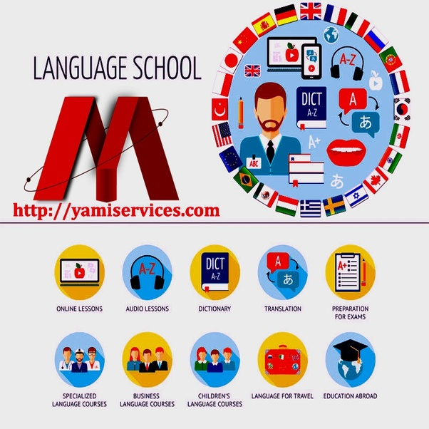 What Are Some Of The Good Online Language Certification