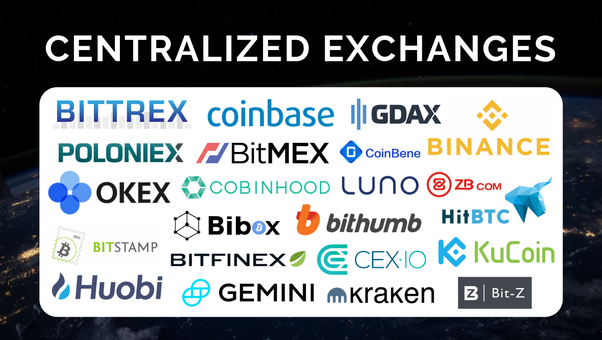 What is the best cryptocurrency trading platform? - Quora