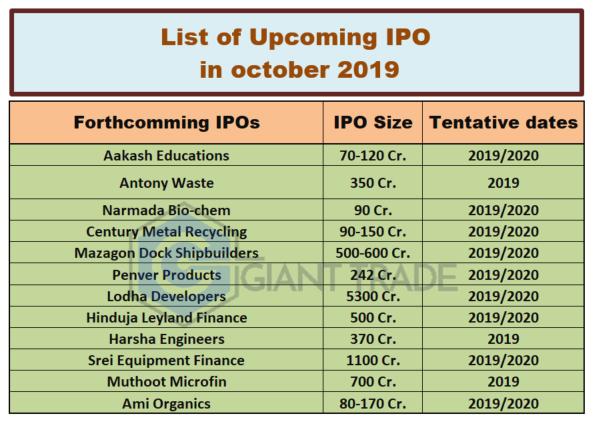 2022 Ipo Calendar.Where Can I Find A List Of Upcoming Ipos Quora