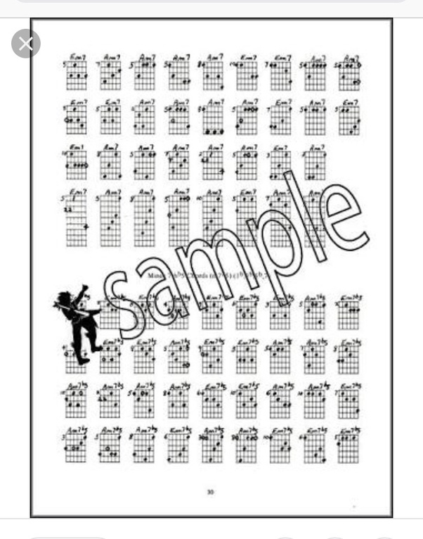 What Is The Best Method For Learning All The Chords Of A Guitar Quora