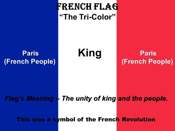 What Did The Colors On The French Revolution Flag Mean Quora
