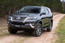Why Toyota Cars Are Best Seller All Over World But Not In India - Best toyota cars