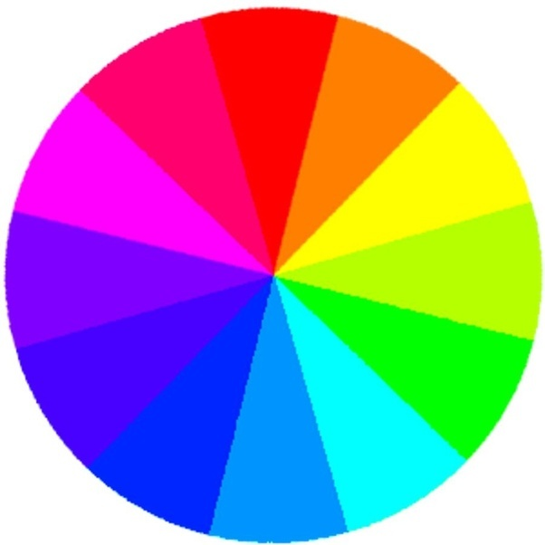 Notice That This Color Wheel Does Not Result In The Same Pairs Of Opposite Colors As Red Yellow And Blue Model